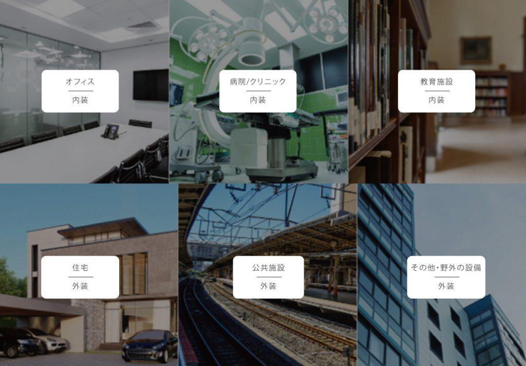 オフィス=内装。病院・クリニック=内装。教育施設=内装。住宅=外壁。公共施設=外装。その他野外の設備=外装。
